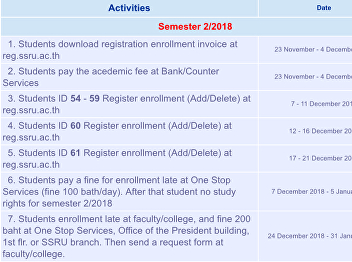 Agenda of Academic Fee Payment & Online Free Enrollment Schedule for Bachelor Degree